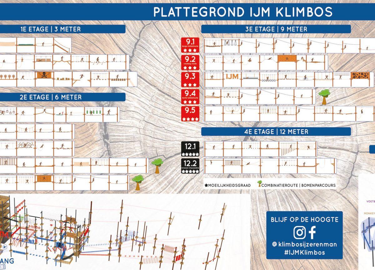 Plattegrond nettenpark klimbos IJM